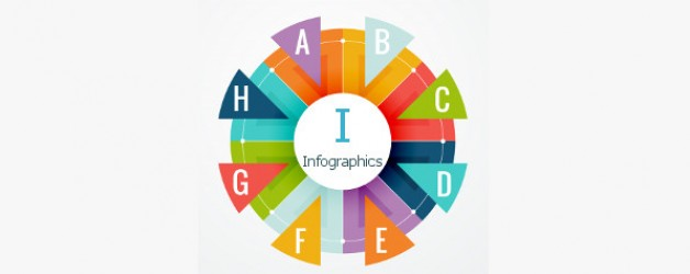 Infographics in Qualitative Research